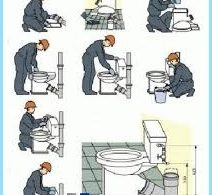 How to fix a toilet that constantly flows
